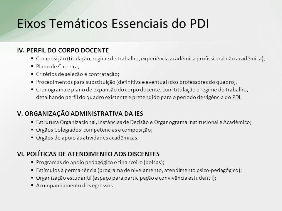 Eixos Temáticos Essenciais do PDI
