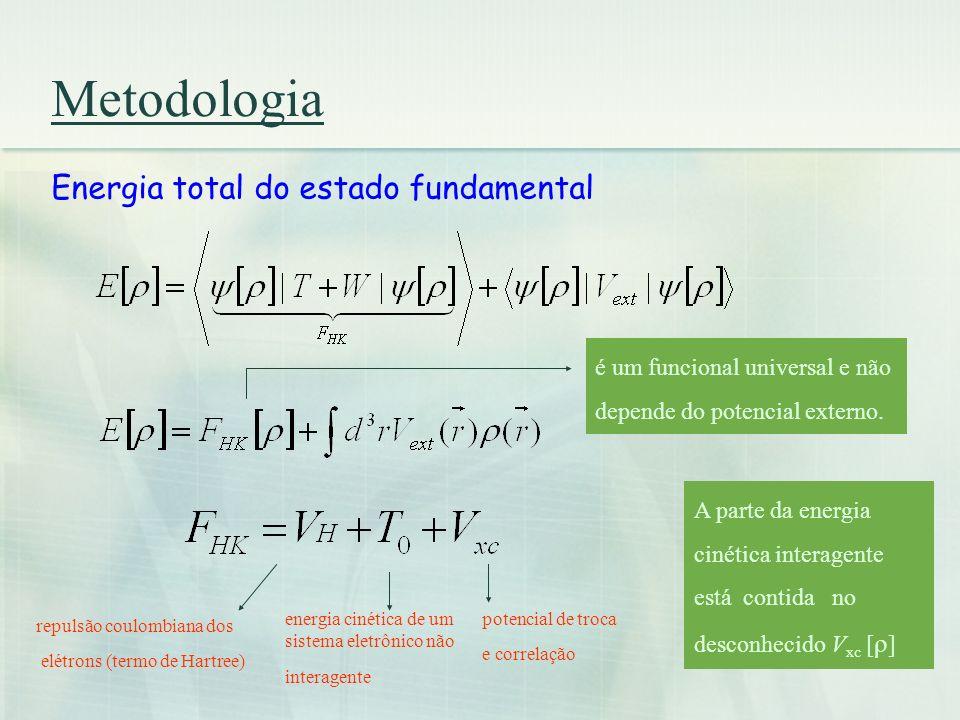 Metodologia Energia total do estado fundamental