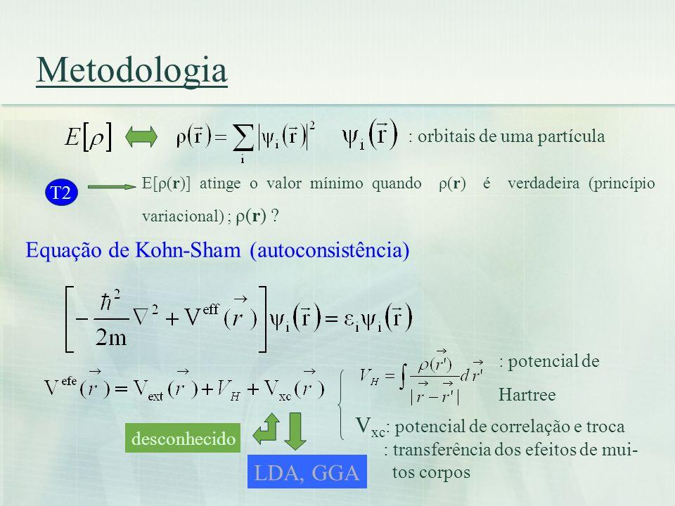 Metodologia Equação de Kohn-Sham (autoconsistência)