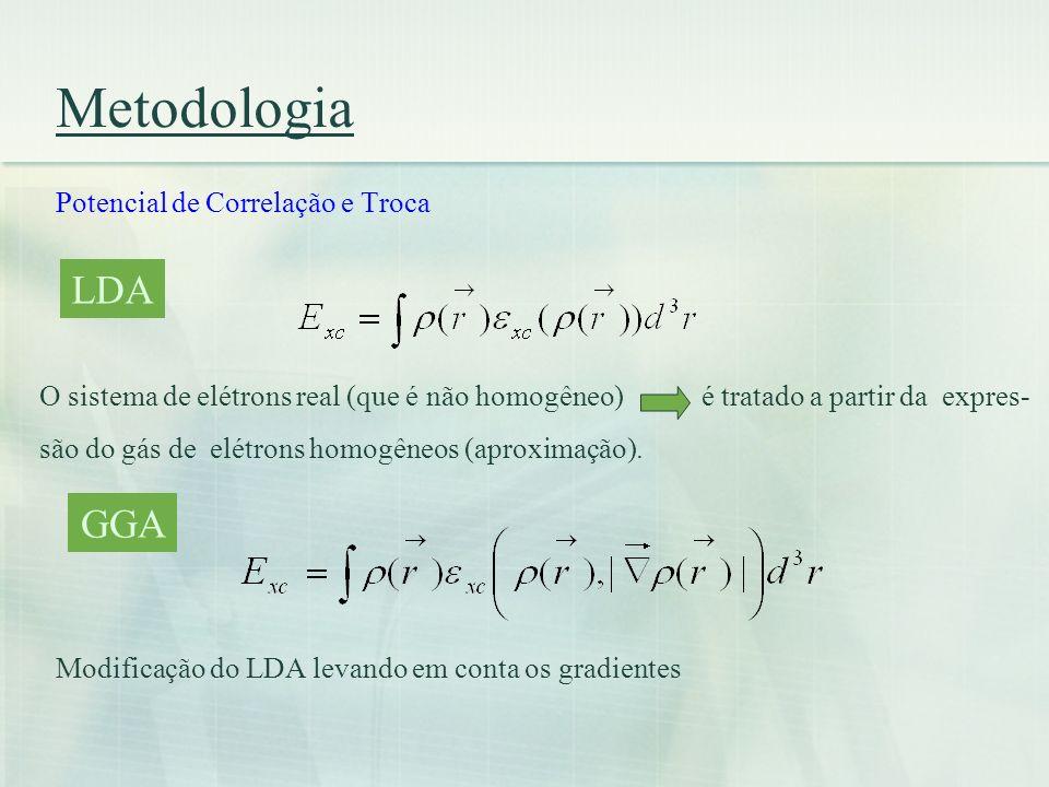 Metodologia LDA GGA Potencial de Correlação e Troca