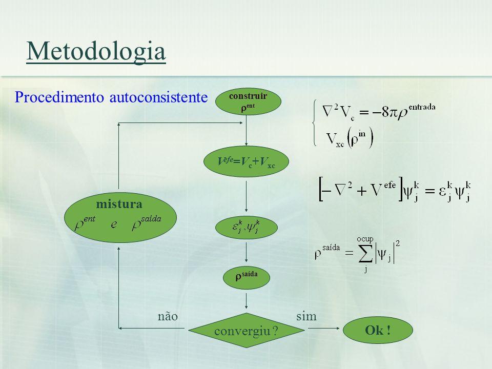 Metodologia Procedimento autoconsistente mistura não sim convergiu