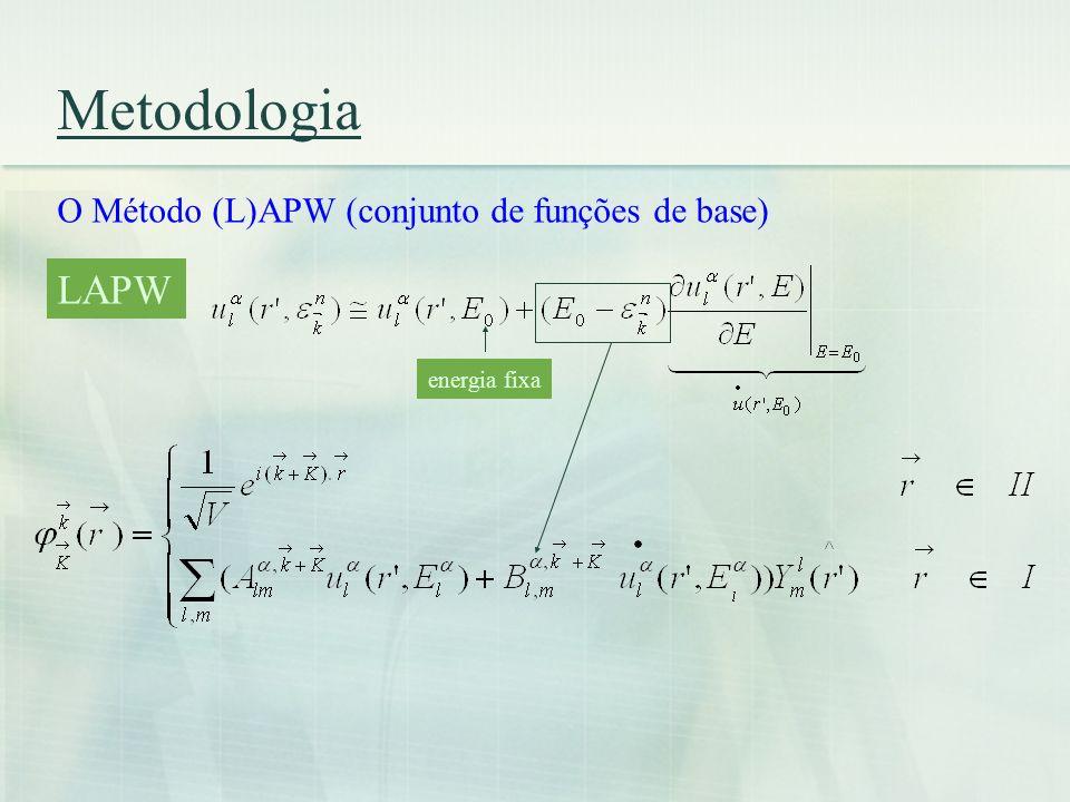 Metodologia LAPW O Método (L)APW (conjunto de funções de base)