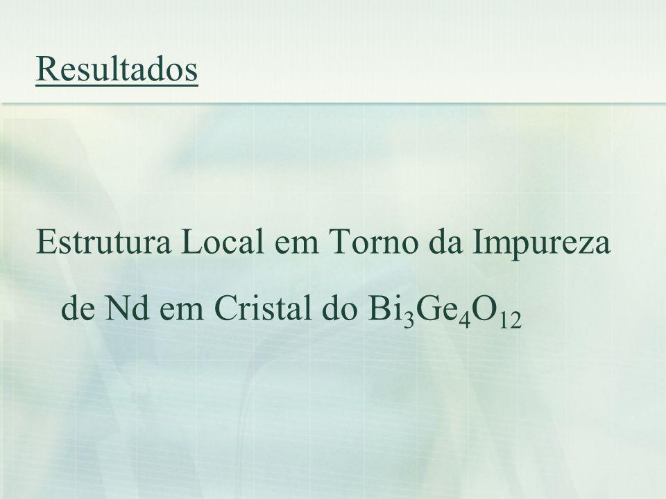 Resultados Estrutura Local em Torno da Impureza de Nd em Cristal do Bi3Ge4O12
