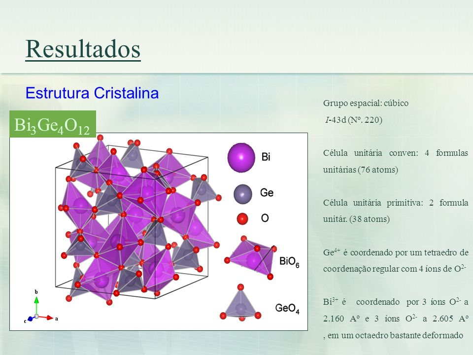 Resultados Bi3Ge4O12 Estrutura Cristalina Grupo espacial: cúbico