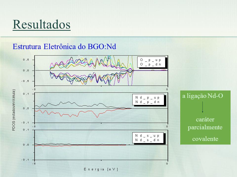 Resultados Estrutura Eletrônica do BGO:Nd a ligação Nd-O