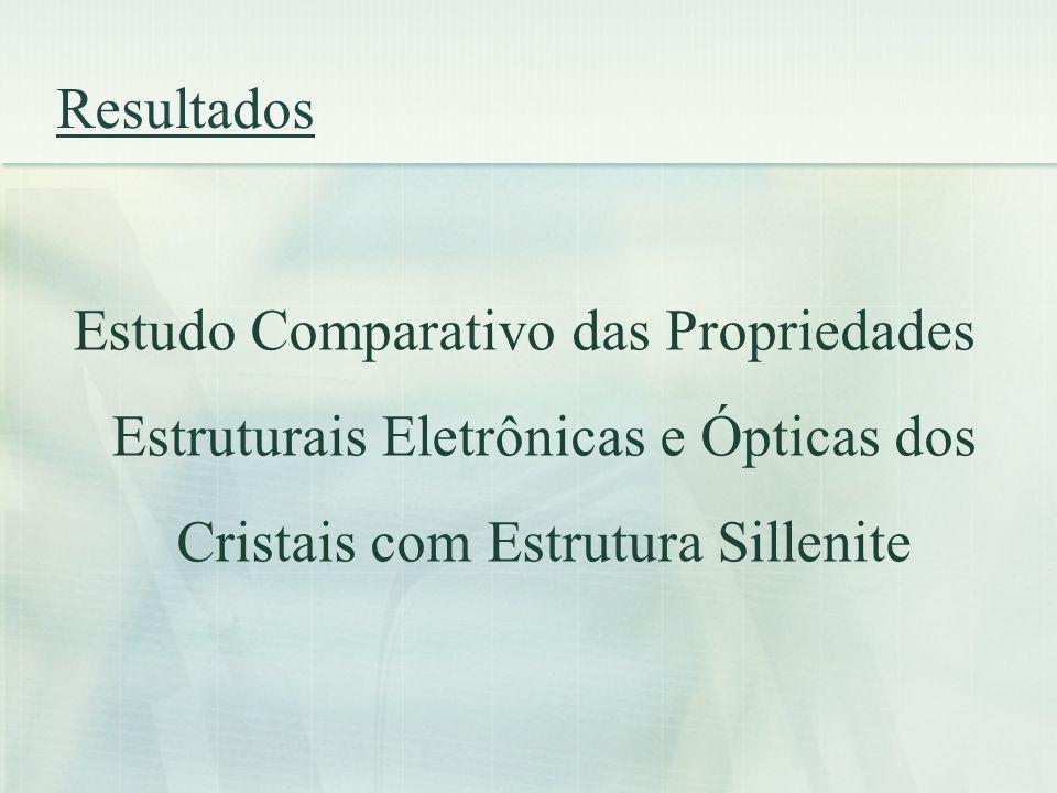 Resultados Estudo Comparativo das Propriedades Estruturais Eletrônicas e Ópticas dos Cristais com Estrutura Sillenite.