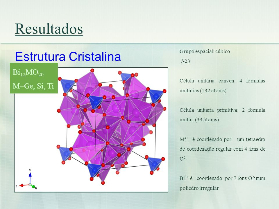 Resultados Estrutura Cristalina Bi12MO20 M=Ge, Si, Ti