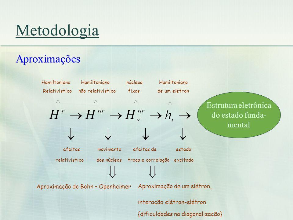 Metodologia Aproximações Estrutura eletrônica do estado funda- mental