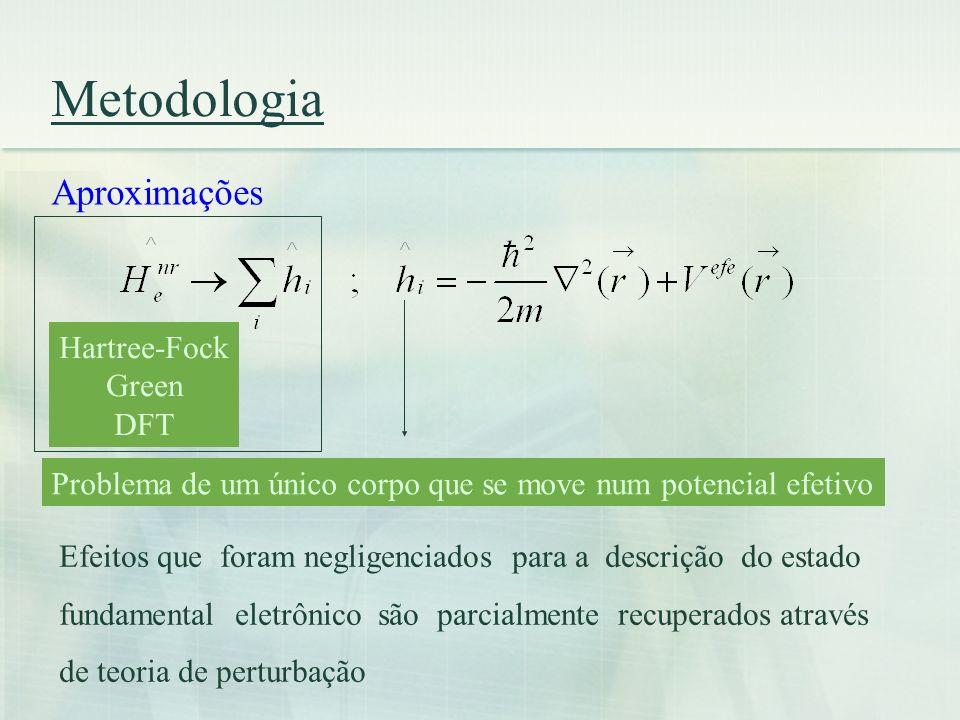 Metodologia Aproximações Hartree-Fock Green DFT