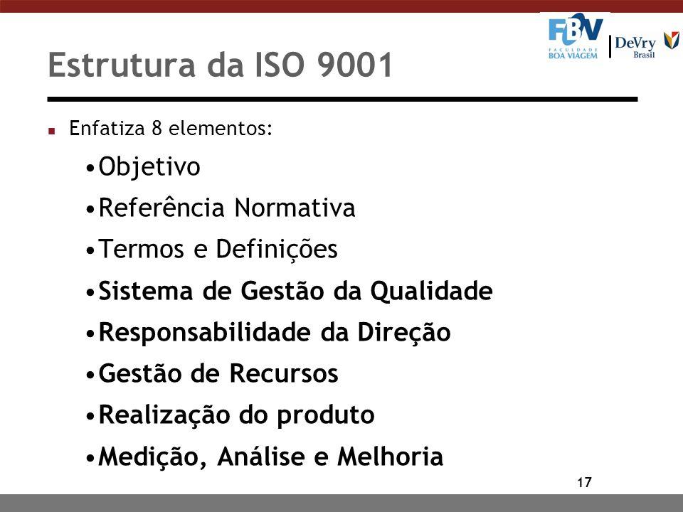 Estrutura da ISO 9001 Objetivo Referência Normativa