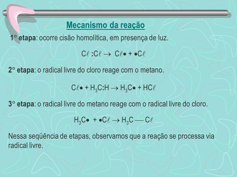 Mecanismo da reação 1 etapa: ocorre cisão homolítica, em presença de luz. C :C  C + C