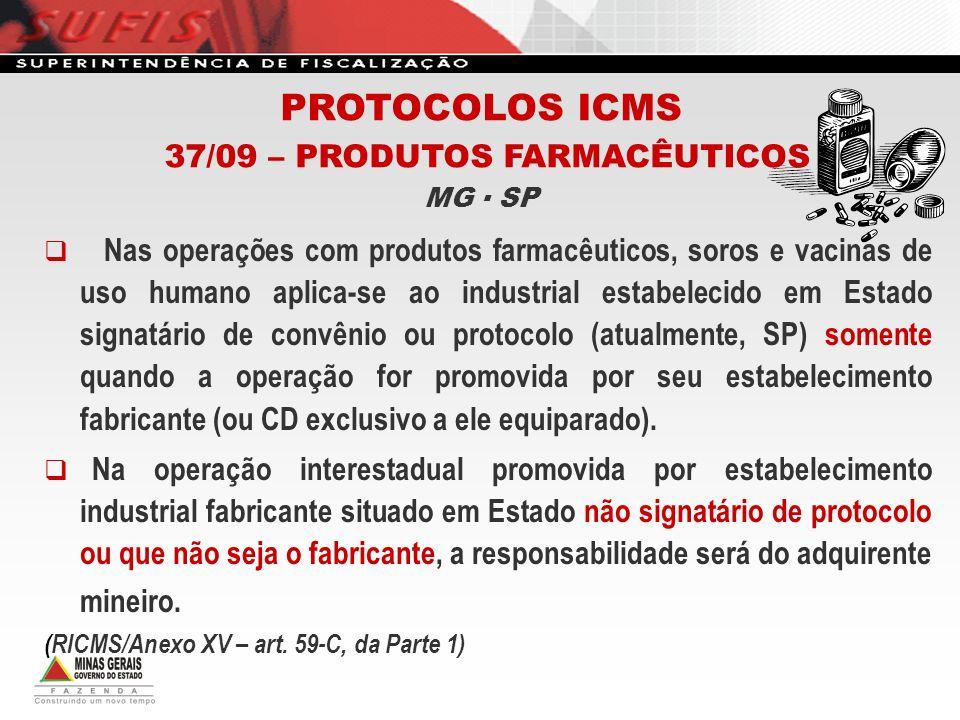 37/09 – PRODUTOS FARMACÊUTICOS