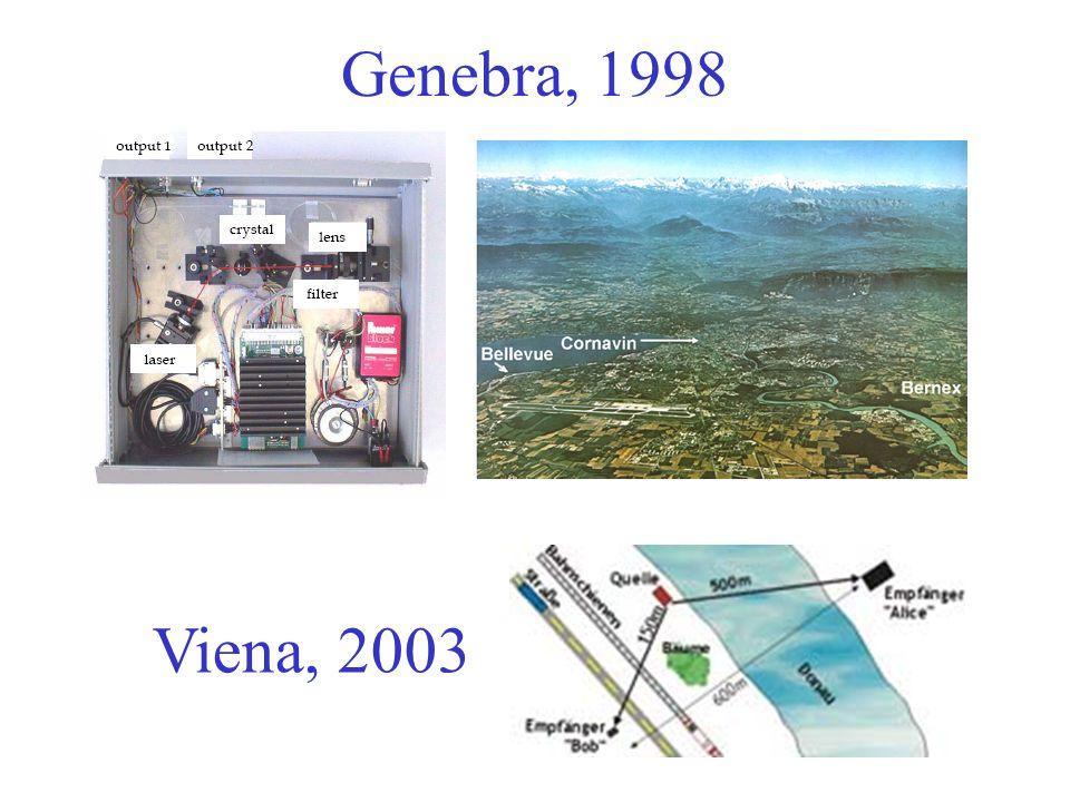 Genebra, 1998 Viena, 2003