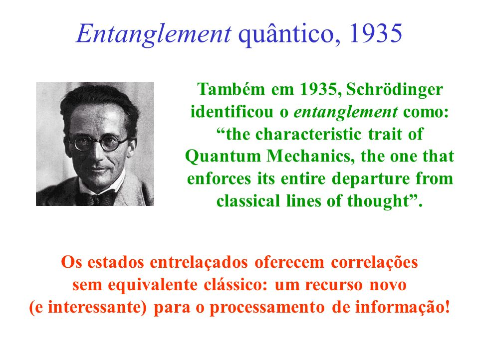 Entanglement quântico, 1935