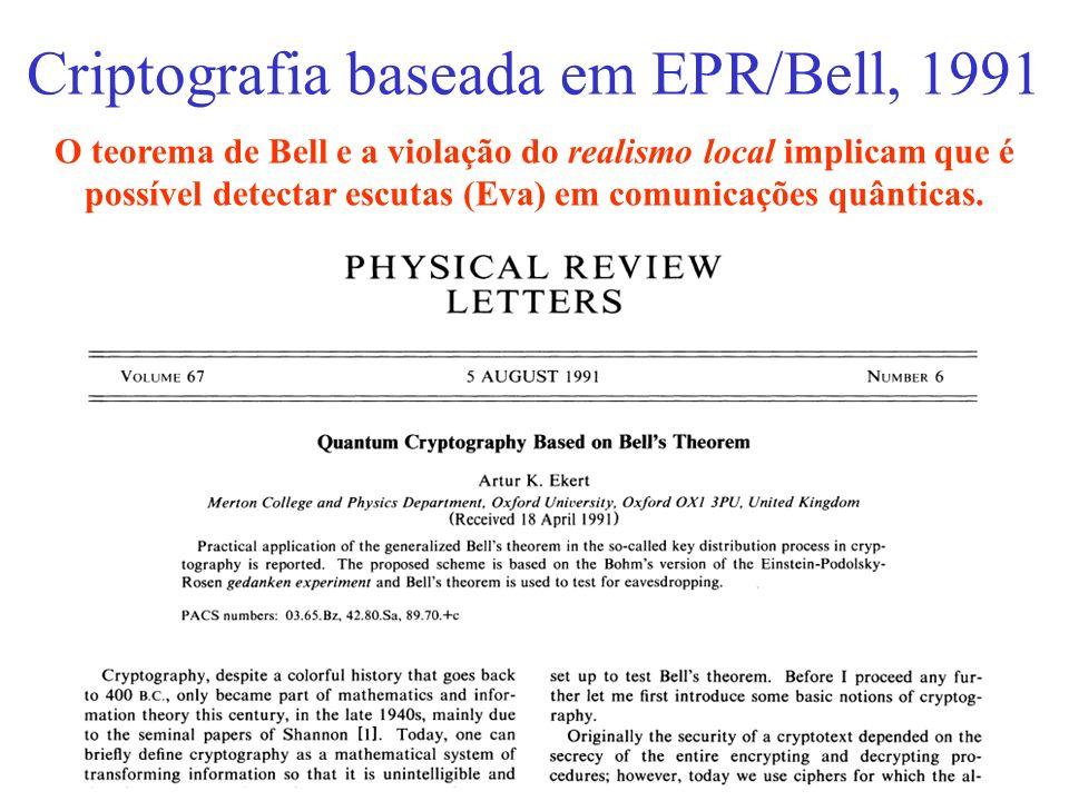Criptografia baseada em EPR/Bell, 1991