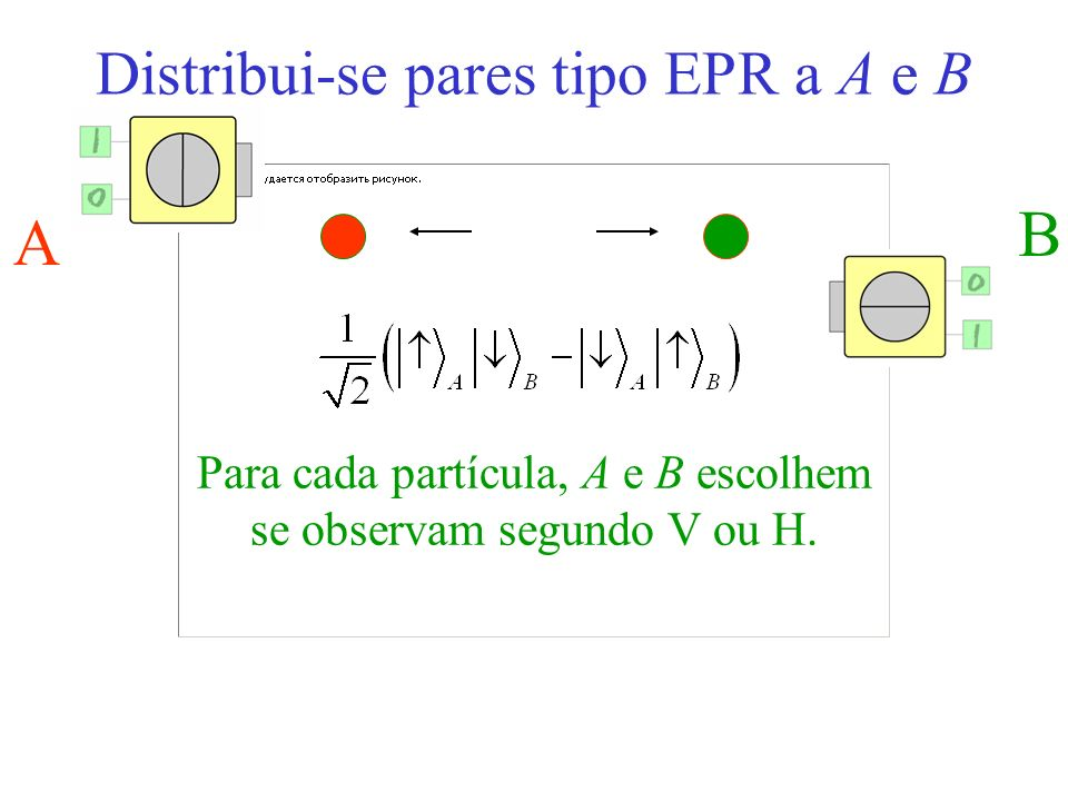 B A Distribui-se pares tipo EPR a A e B