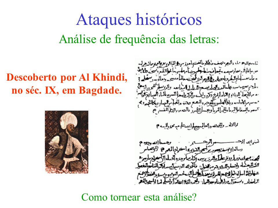Descoberto por Al Khindi, no séc. IX, em Bagdade.