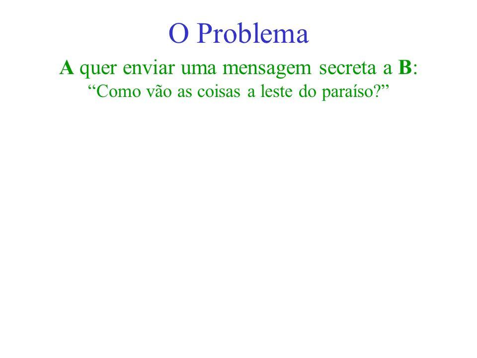 O Problema A quer enviar uma mensagem secreta a B: