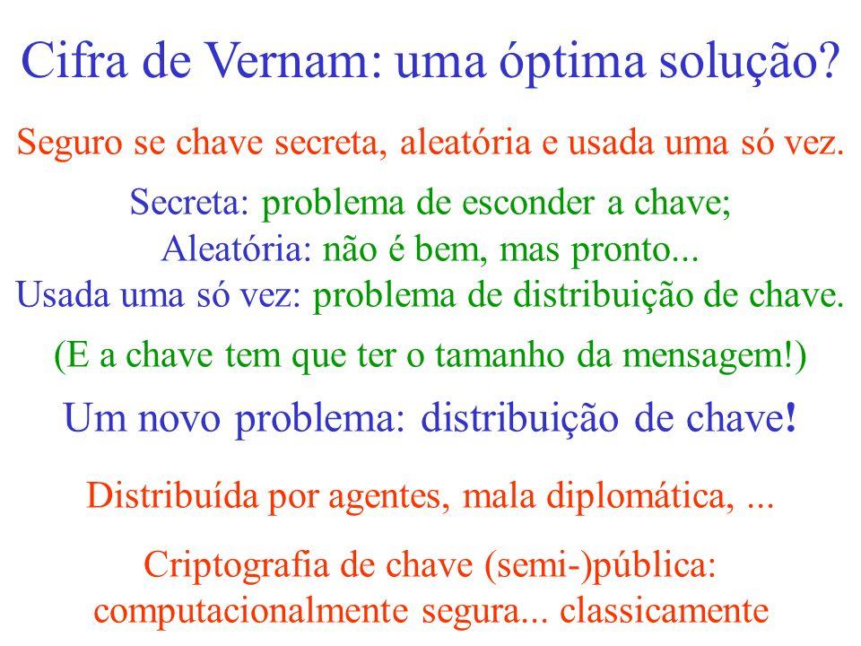 Cifra de Vernam: uma óptima solução