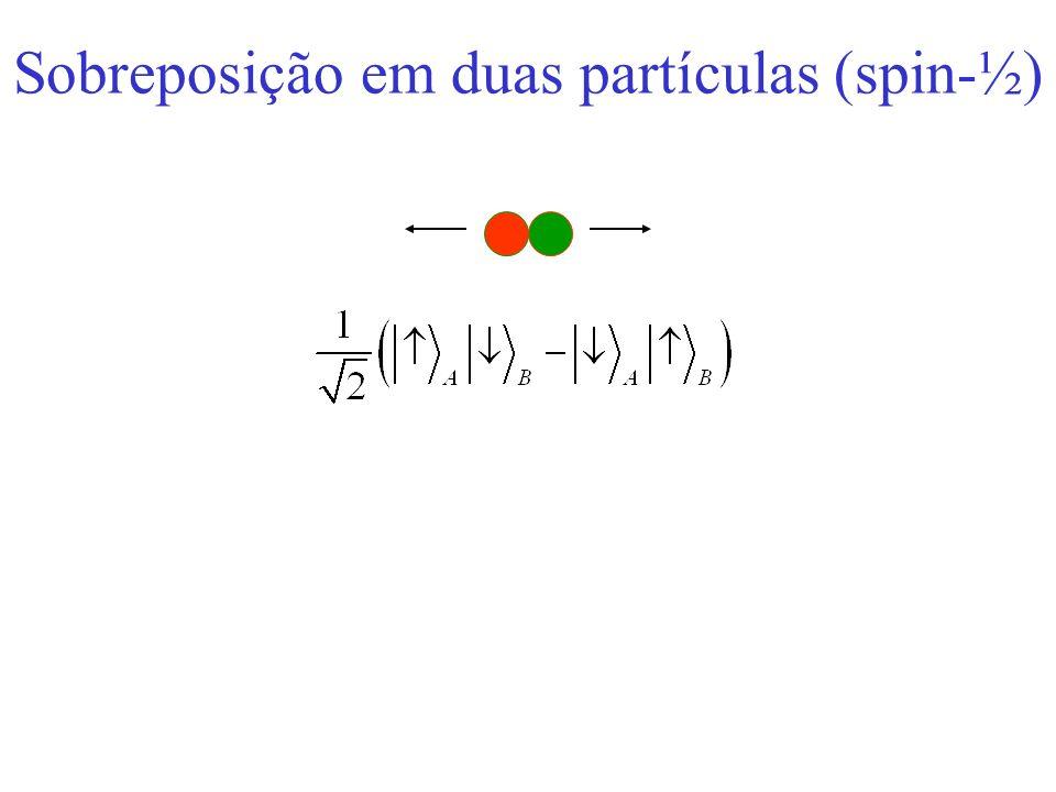 Sobreposição em duas partículas (spin-½)