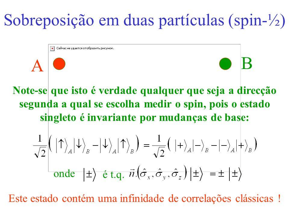 B A Sobreposição em duas partículas (spin-½)