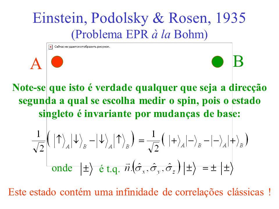B A Einstein, Podolsky & Rosen, 1935 (Problema EPR à la Bohm)