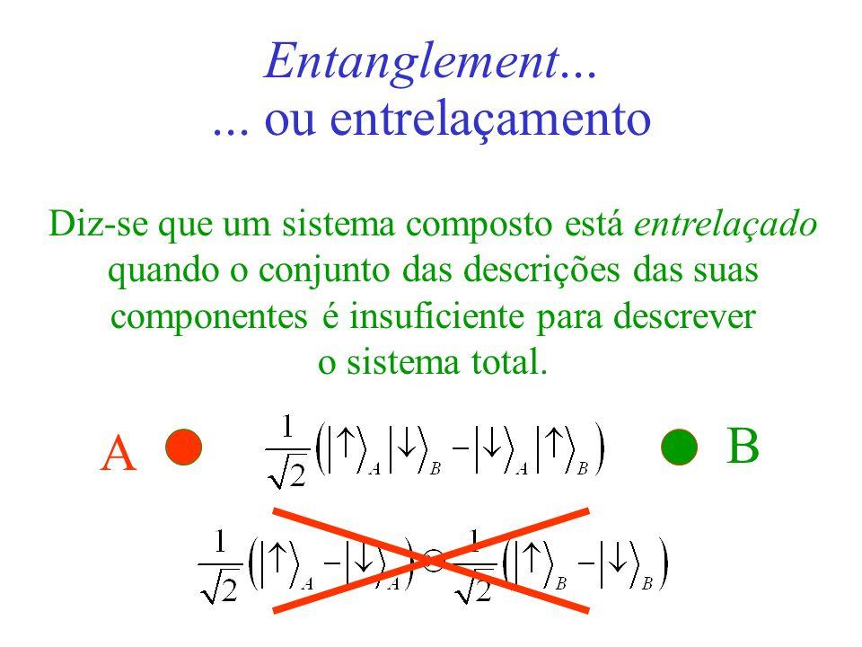 Entanglement... ... ou entrelaçamento B A