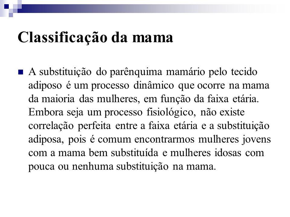 Classificação da mama