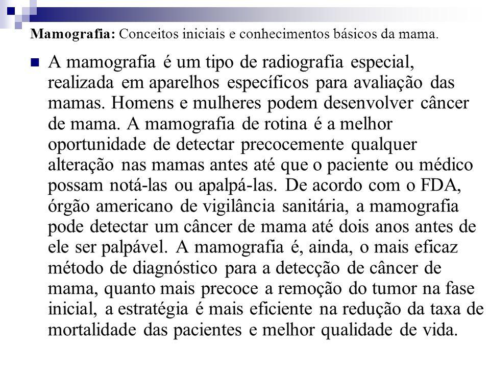 Mamografia: Conceitos iniciais e conhecimentos básicos da mama.