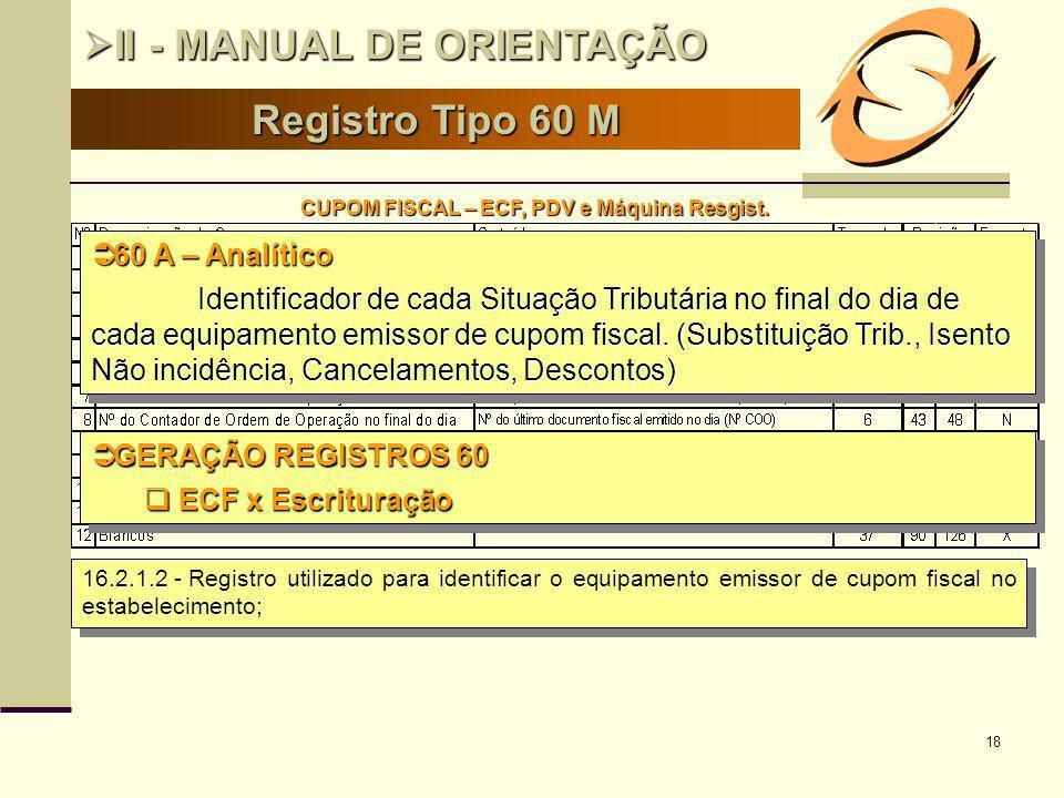 CUPOM FISCAL – ECF, PDV e Máquina Resgist.