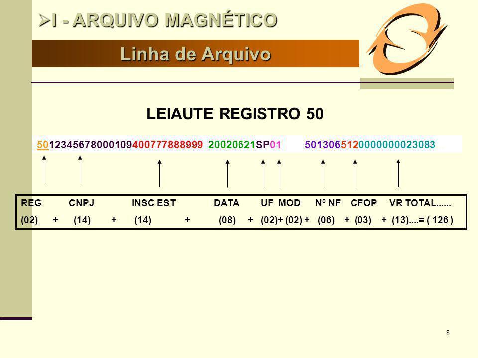 I - ARQUIVO MAGNÉTICO Linha de Arquivo LEIAUTE REGISTRO 50