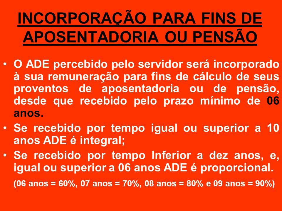 INCORPORAÇÃO PARA FINS DE APOSENTADORIA OU PENSÃO