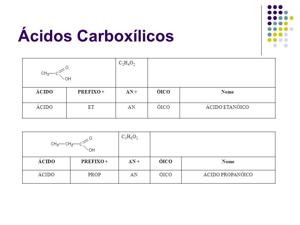 Ácidos Carboxílicos C2H4O2 ÁCIDO PREFIXO + AN + ÓICO Nome ET AN