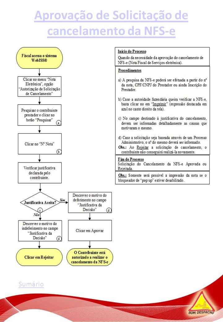 Aprovação de Solicitação de cancelamento da NFS-e