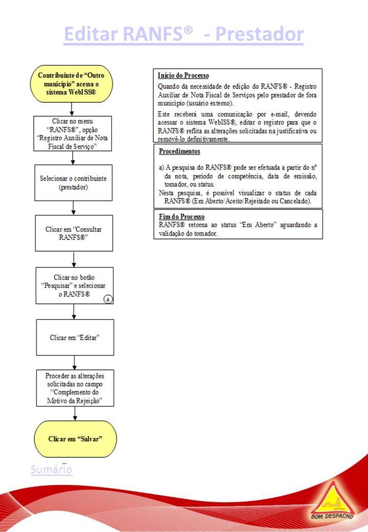 Editar RANFS® - Prestador