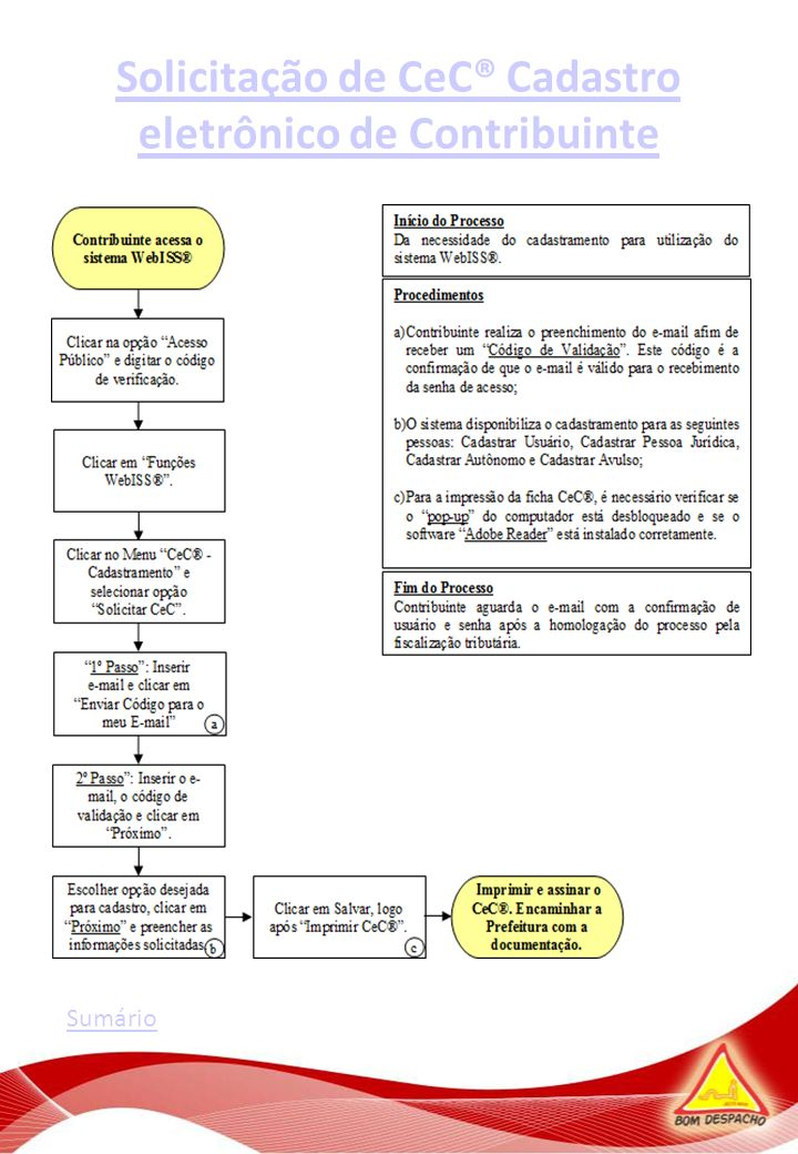Solicitação de CeC® Cadastro eletrônico de Contribuinte