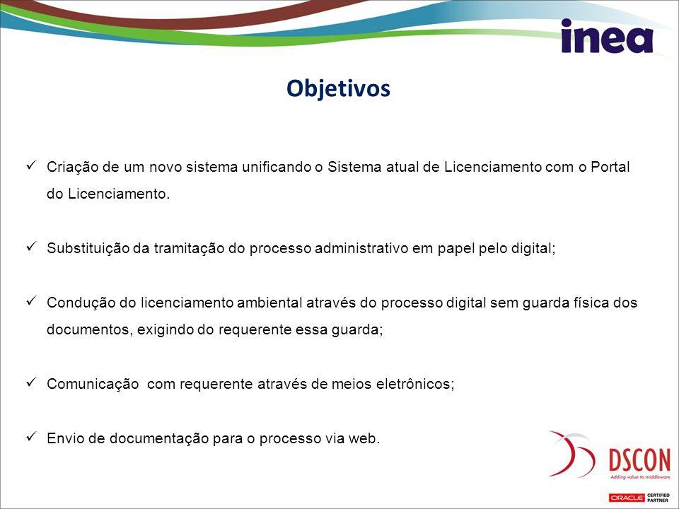Objetivos Criação de um novo sistema unificando o Sistema atual de Licenciamento com o Portal do Licenciamento.