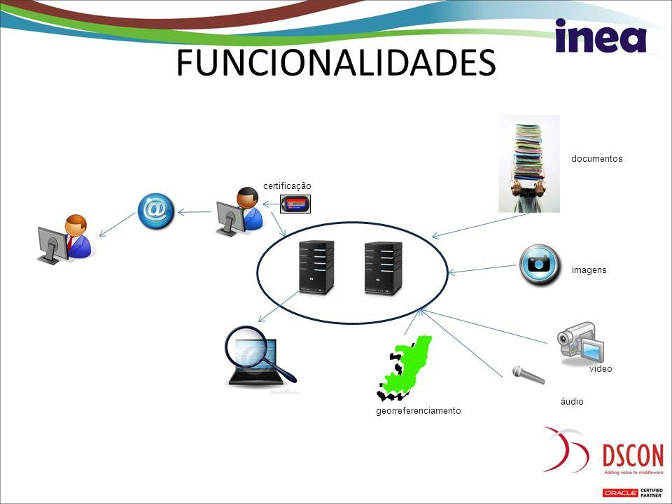 FUNCIONALIDADES documentos certificação imagens video áudio