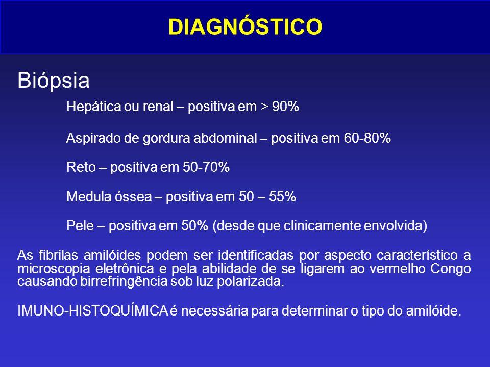 Hepática ou renal – positiva em > 90%