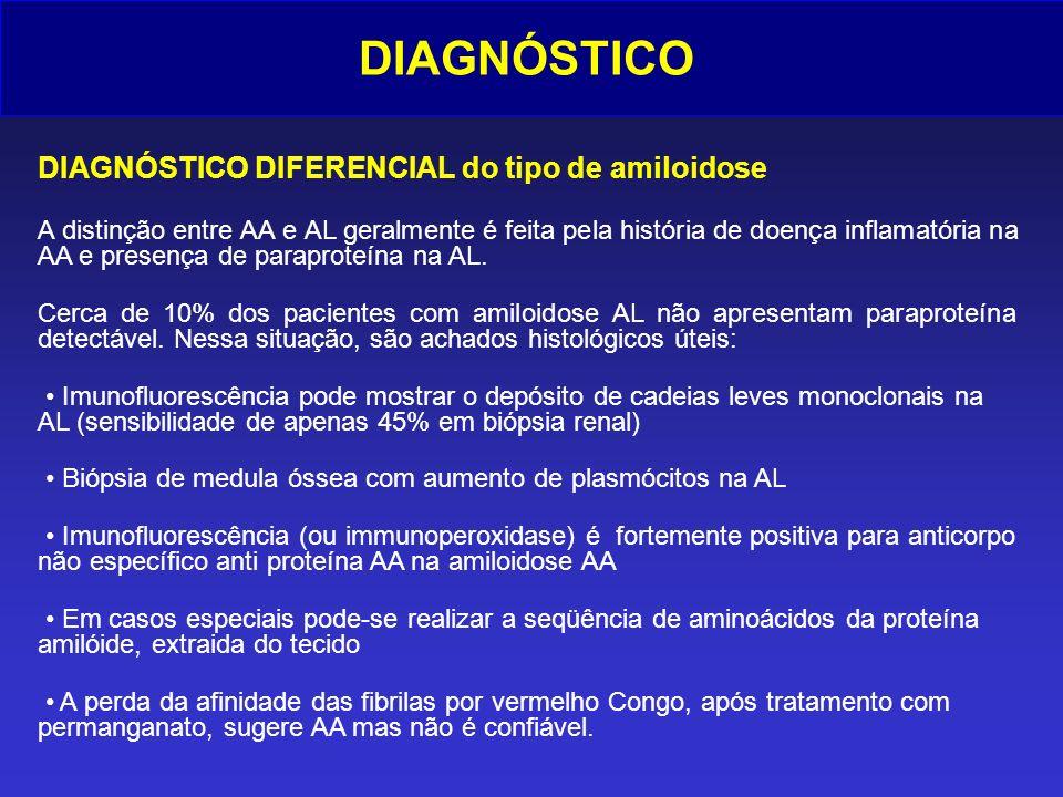 DIAGNÓSTICO DIAGNÓSTICO DIFERENCIAL do tipo de amiloidose