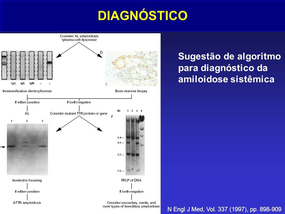 DIAGNÓSTICO Sugestão de algoritmo para diagnóstico da