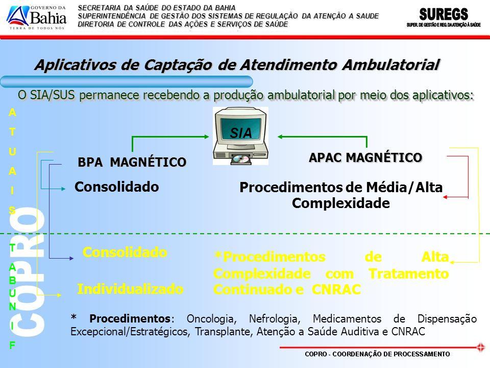 Aplicativos de Captação de Atendimento Ambulatorial