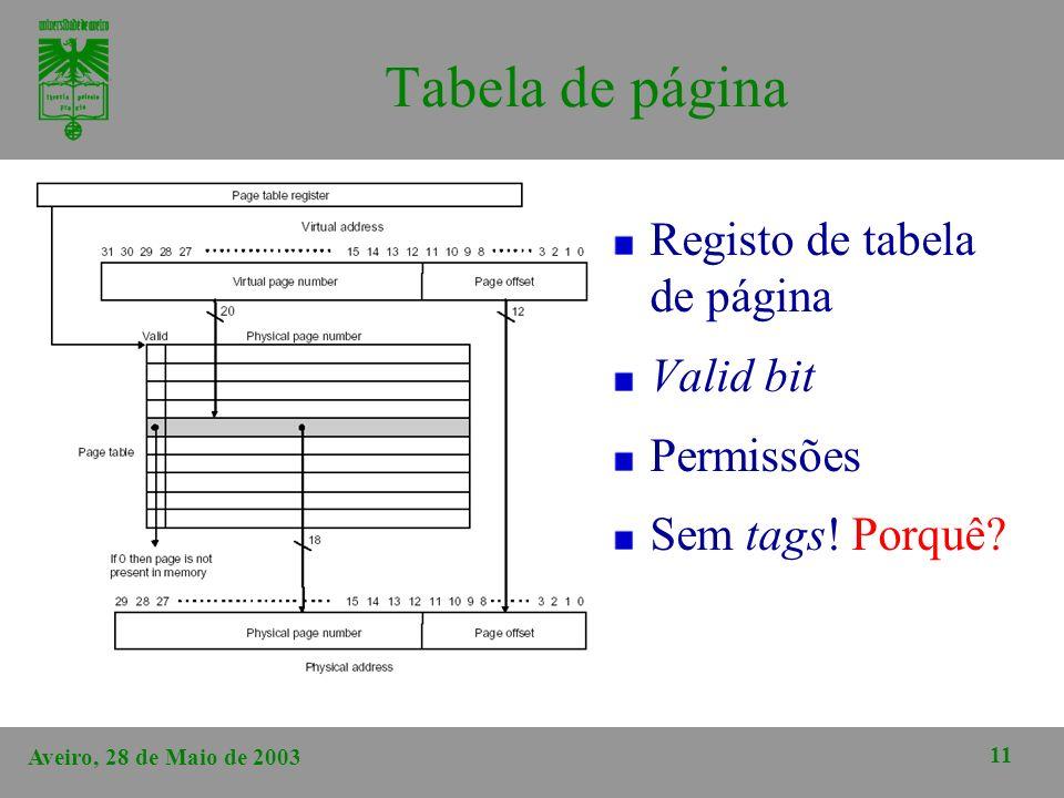 Tabela de página Registo de tabela de página Valid bit Permissões
