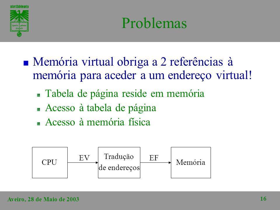 Problemas Memória virtual obriga a 2 referências à memória para aceder a um endereço virtual! Tabela de página reside em memória.
