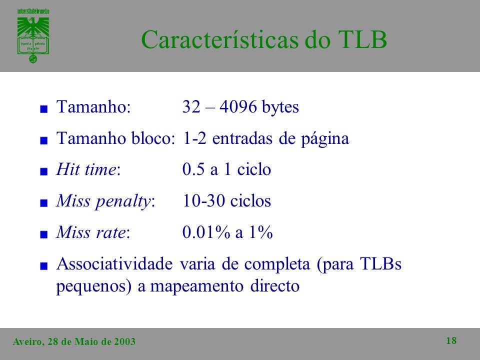 Características do TLB