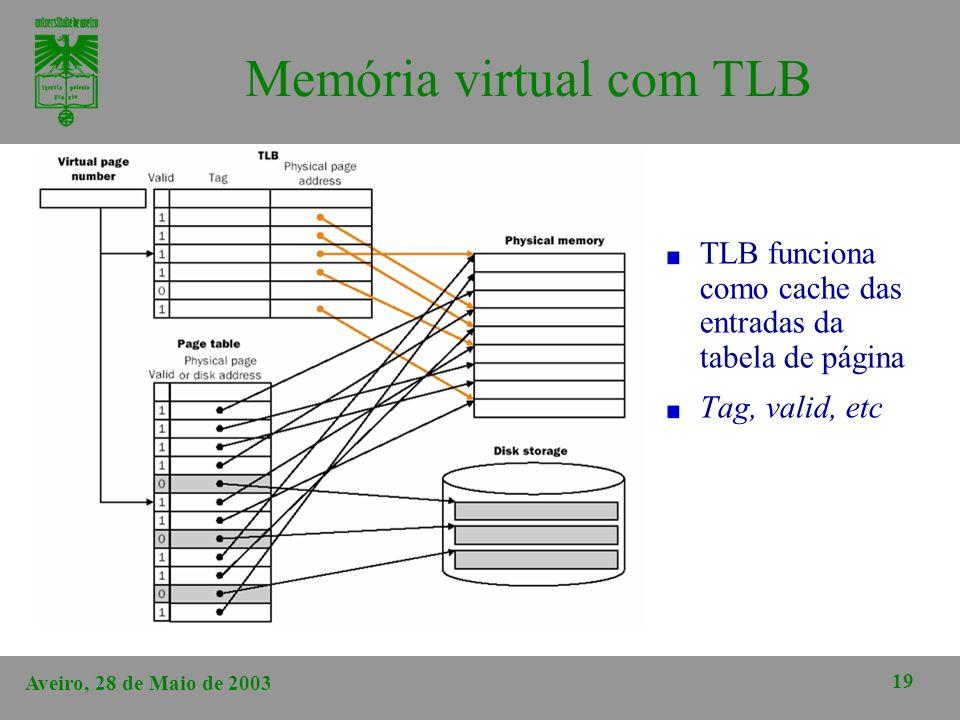 Memória virtual com TLB