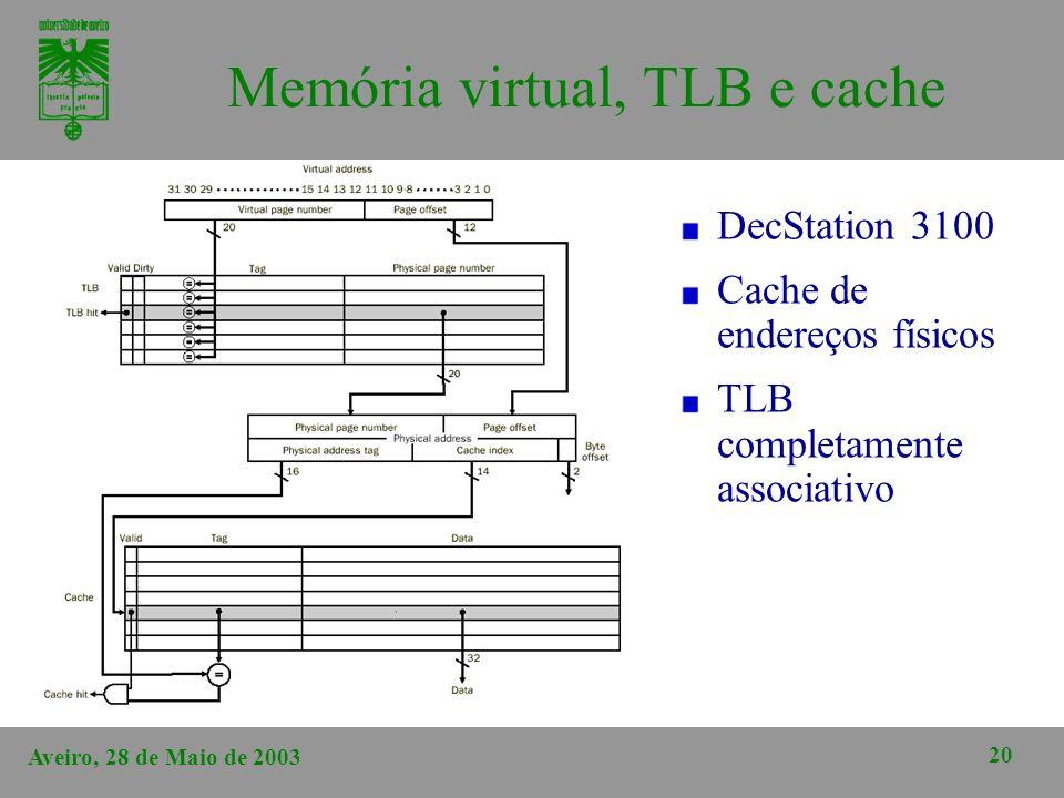 Memória virtual, TLB e cache