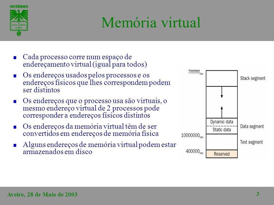 Memória virtual Cada processo corre num espaço de endereçamento virtual (igual para todos)