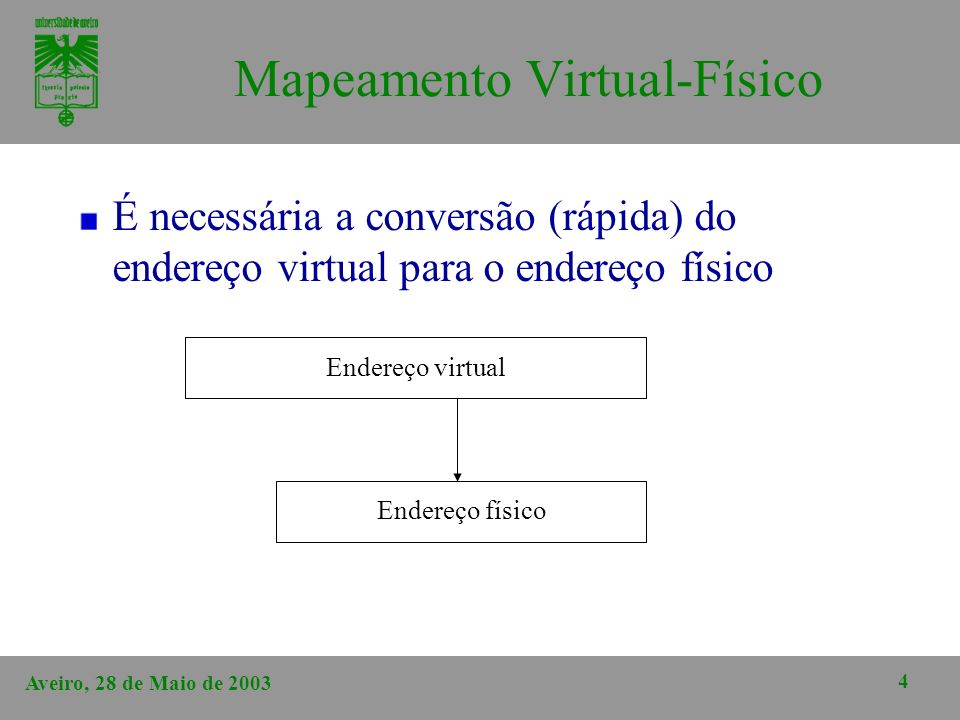 Mapeamento Virtual-Físico