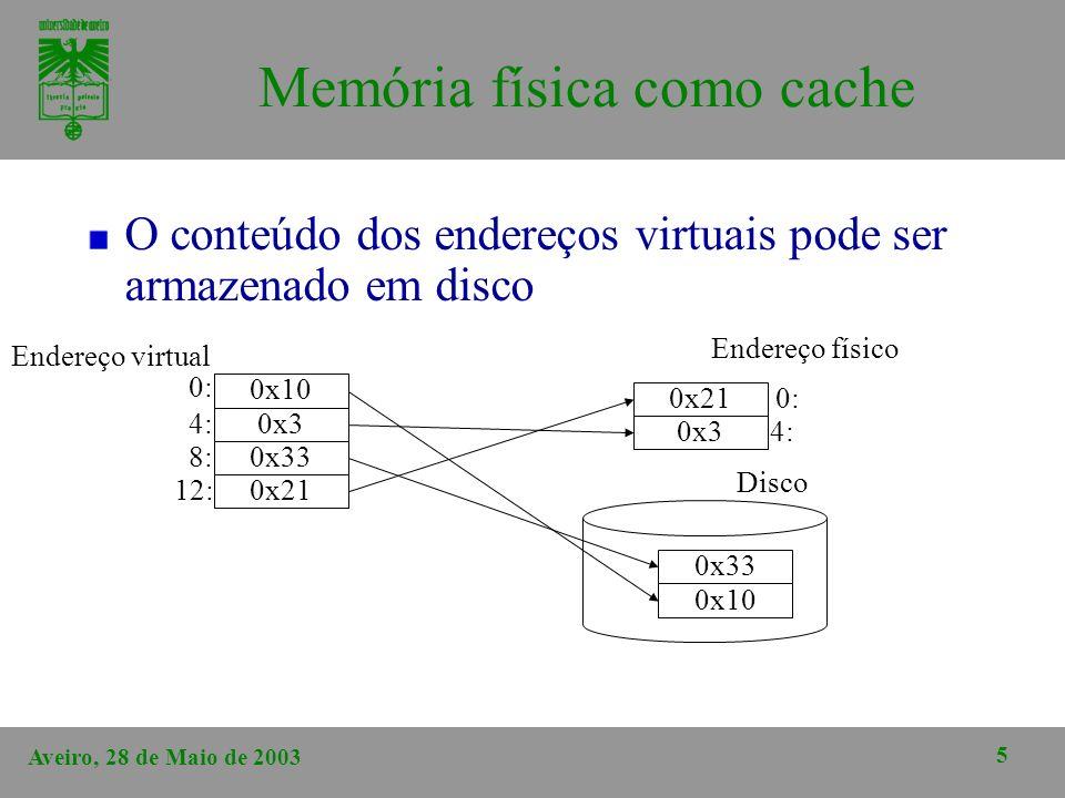 Memória física como cache